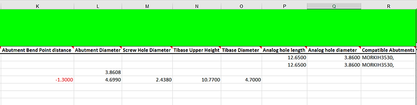 add implant excel example
