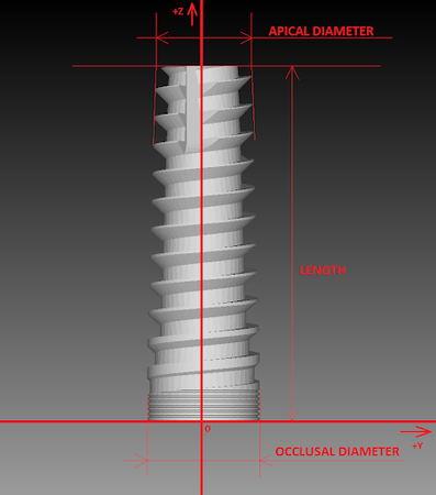 Implants dimensions BlueSkyPlan software