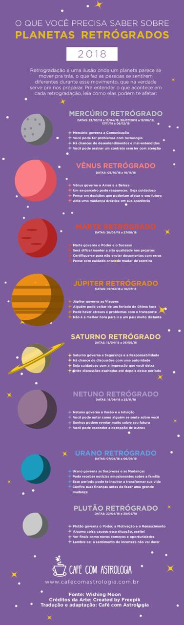 @tassivale Tassiana Vale D' Elboux Tassi Vale reconexão astral café com astrologia o que você precisa saber sobre os planetas retrogrados retrograde