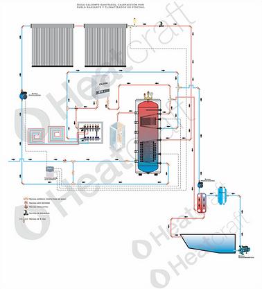 Agua_caliente_sanitaria,_calefacción_con