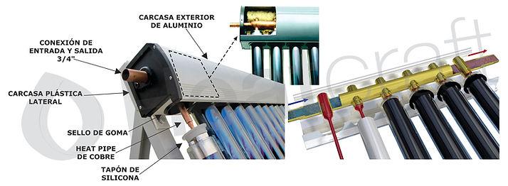 Detalle partes colector solar presurizab