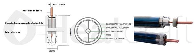 Composición_tubos_Heatpipe.jpg