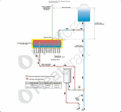 Integración_con_termotanque_convencional