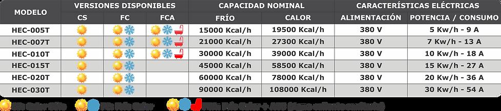 Modelos HEC-PRO.png