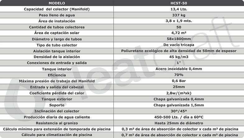 Datos_técnicos_colector_solar_no_presuri