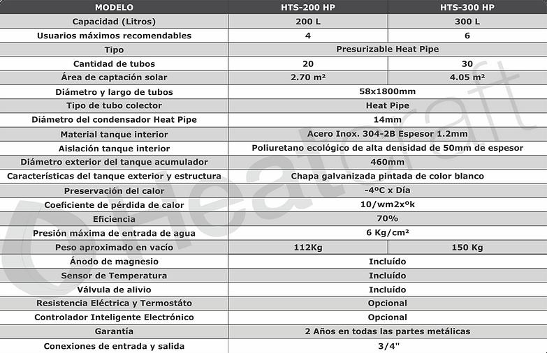 Datos_técnicos_termo_solar_presurizable.