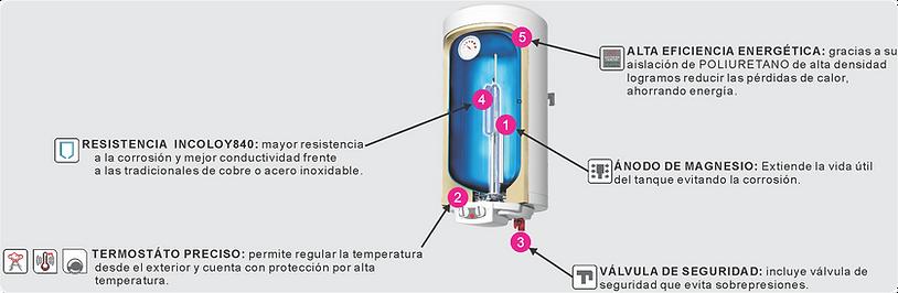 Termotanque_eléctrico.png