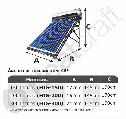 Modelos disponibles termo solar no presu