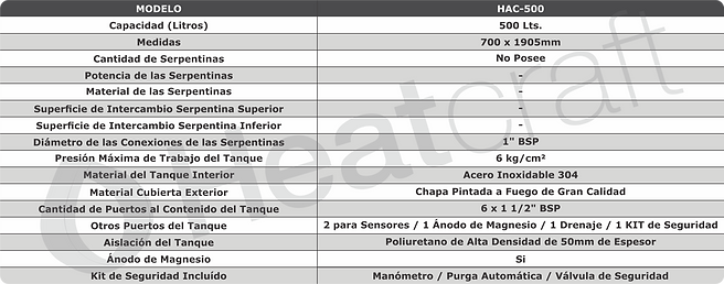 Planilla_datos_técnicos_Acumulador_500lt