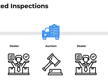 Distributed Inspections: bringing online used car sales to the next level