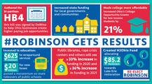 Robinson Gets Results Infographic