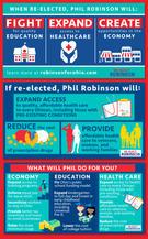 Phil's Platform Infographics