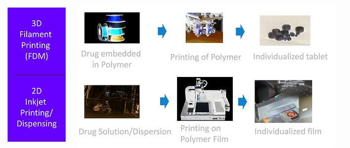 2D 3D Grafik HP.jpg