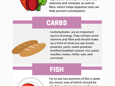 Top 5 Tips for Pregnancy Nutrition