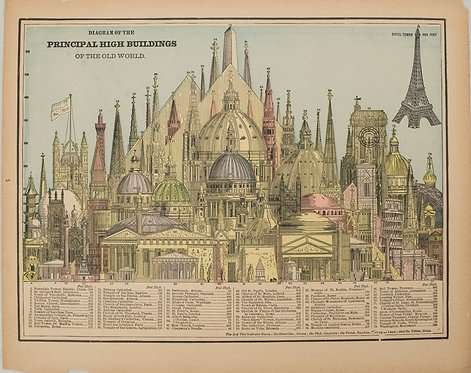 1898 Cram Comparison of Tall Buildings Globally