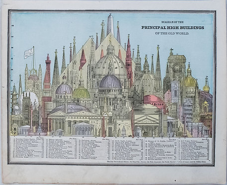 1890 Cram Comparison of Tall Buildings Globally