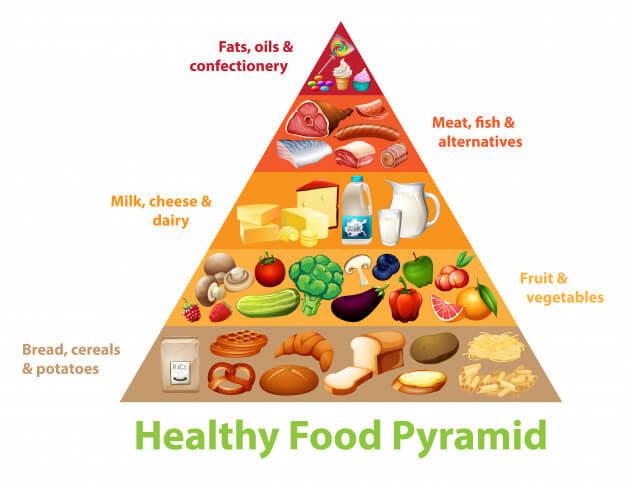υγιεινη διατροφή