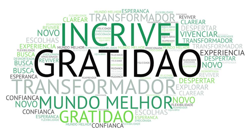 """Nuvem de palavras com as falas dos participantes do workshop """"Negócios Regenerativos"""""""