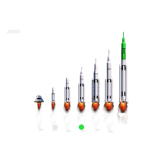chart2020rev.png