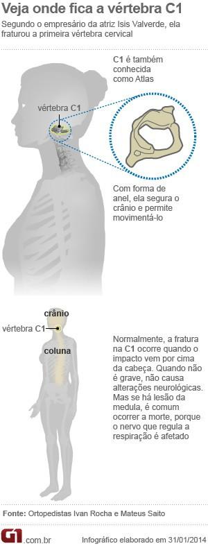 Info Isis Valverde (Foto: Editoria de Arte/G1)