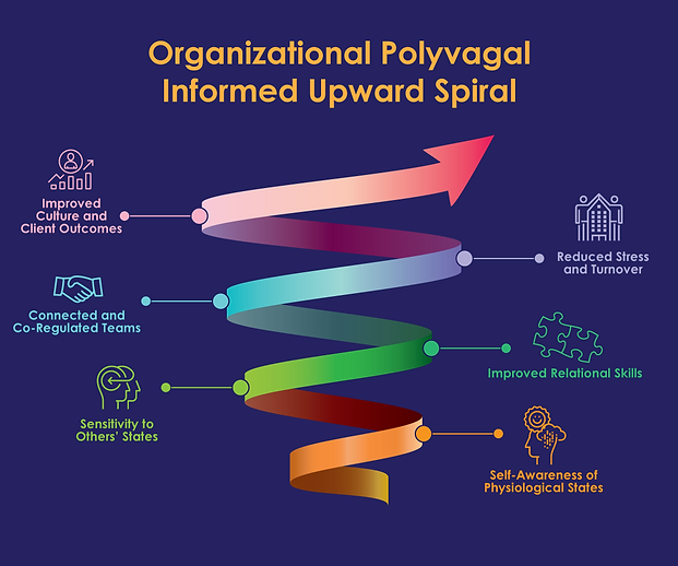 PVI-Informed-Upward-Spiral.png
