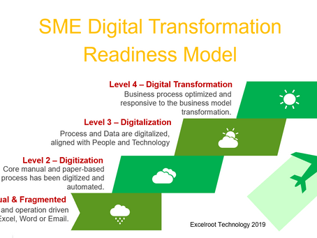 Your Very First Step into Digital Transformation