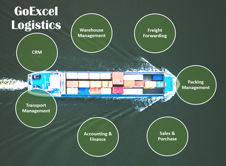 Premium Software at Affordable Price Point for Freight Forwarder in Malaysia