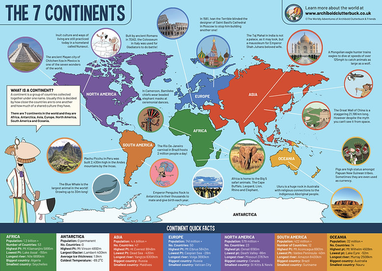 7 Continents A2 Poster