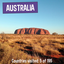 Fun Facts about Australia - Kaias Worldly Adventure