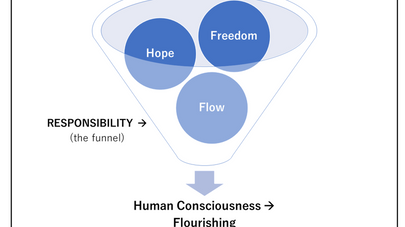Responsibility: Enabling Human Consciousness and Flourishing Using Paradox Theory