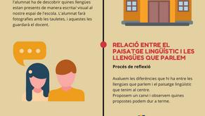 Exemple Pòster: El paisatge lingüístic de l'escola