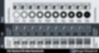 ISO-Blende-Zeit-Tabelle