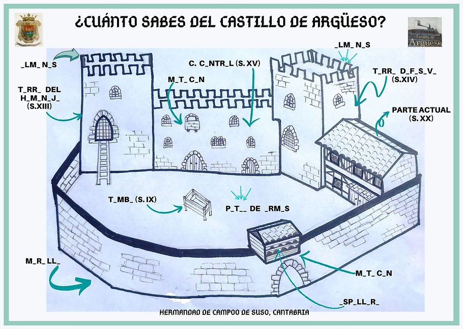 DIBUJO RRSS CASTILLO DE ARGÜESO FICHA PE
