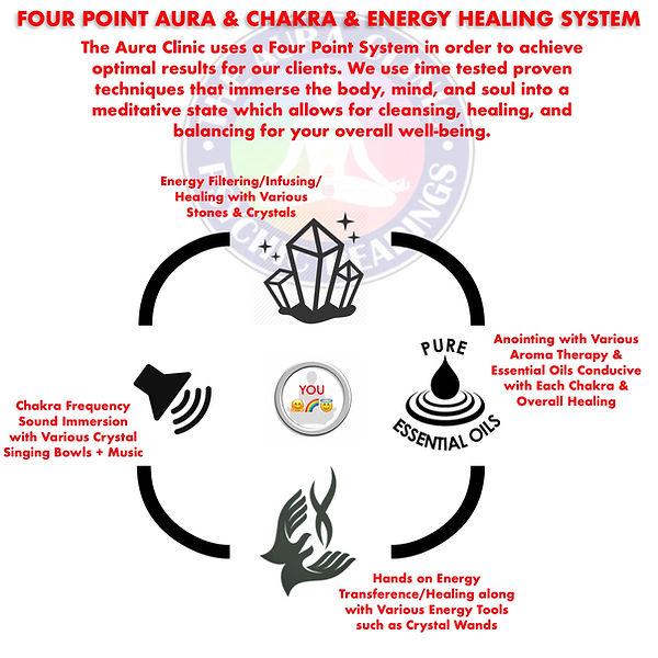 4 Point Aura Healing System.jpg