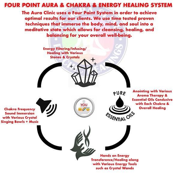 AURA & CHAKRA CLEANSING & REIKI HEALING | The Aura Clinic