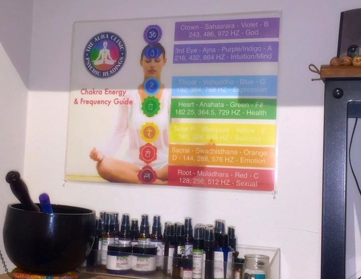 Love the new Aura Poster!_💖🌈🙌🏻🙏🏻😇__Chakra Frequencies Guide!__#crystals #psychic #jesus #taro