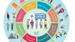 SOZINHO EM CASA?dica do que fazer - ILC Brasil