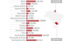 Brasil tem 4,3 milhões de idosos vivendo sozinhos,segundo IBGE.