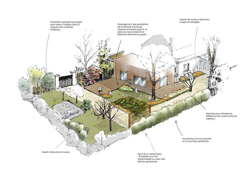 Projet de Jardin privé.jpg
