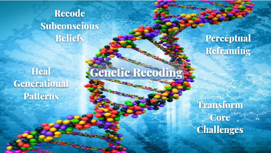 Activating DNA potential is not for everyone, yet everyone is innately encoded with DNA potential
