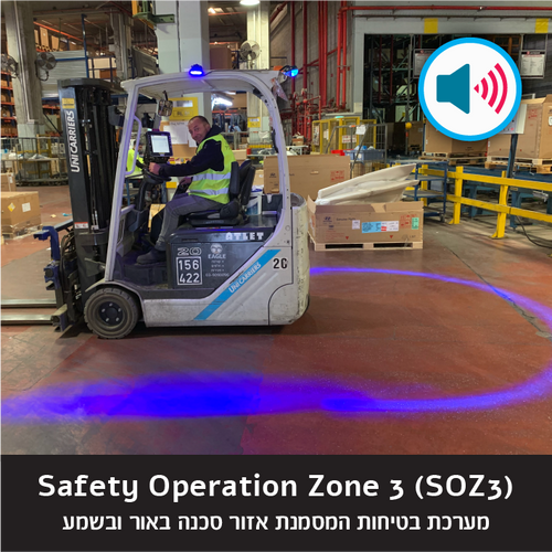 Safety Operation Zone 3