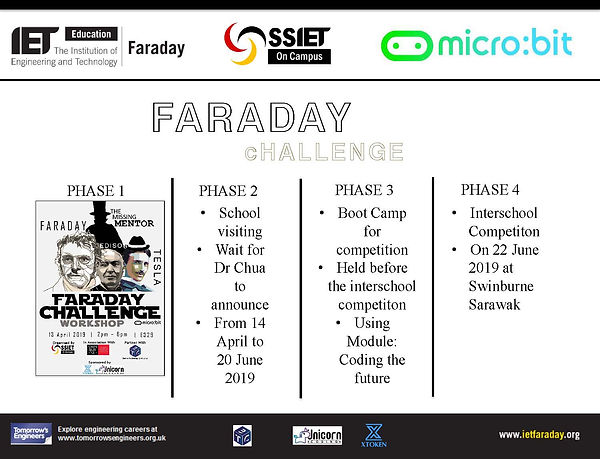 SSIET Faraday Workshop TTT 2019_Page_09.
