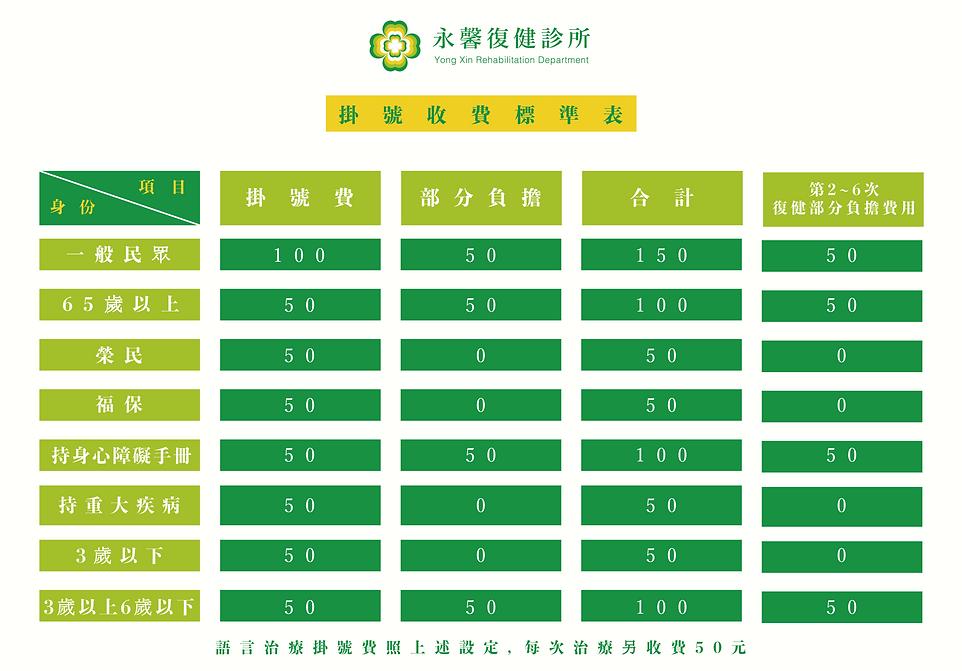 永馨-掛號收費標準表.png