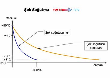 soklama_sureci.webp