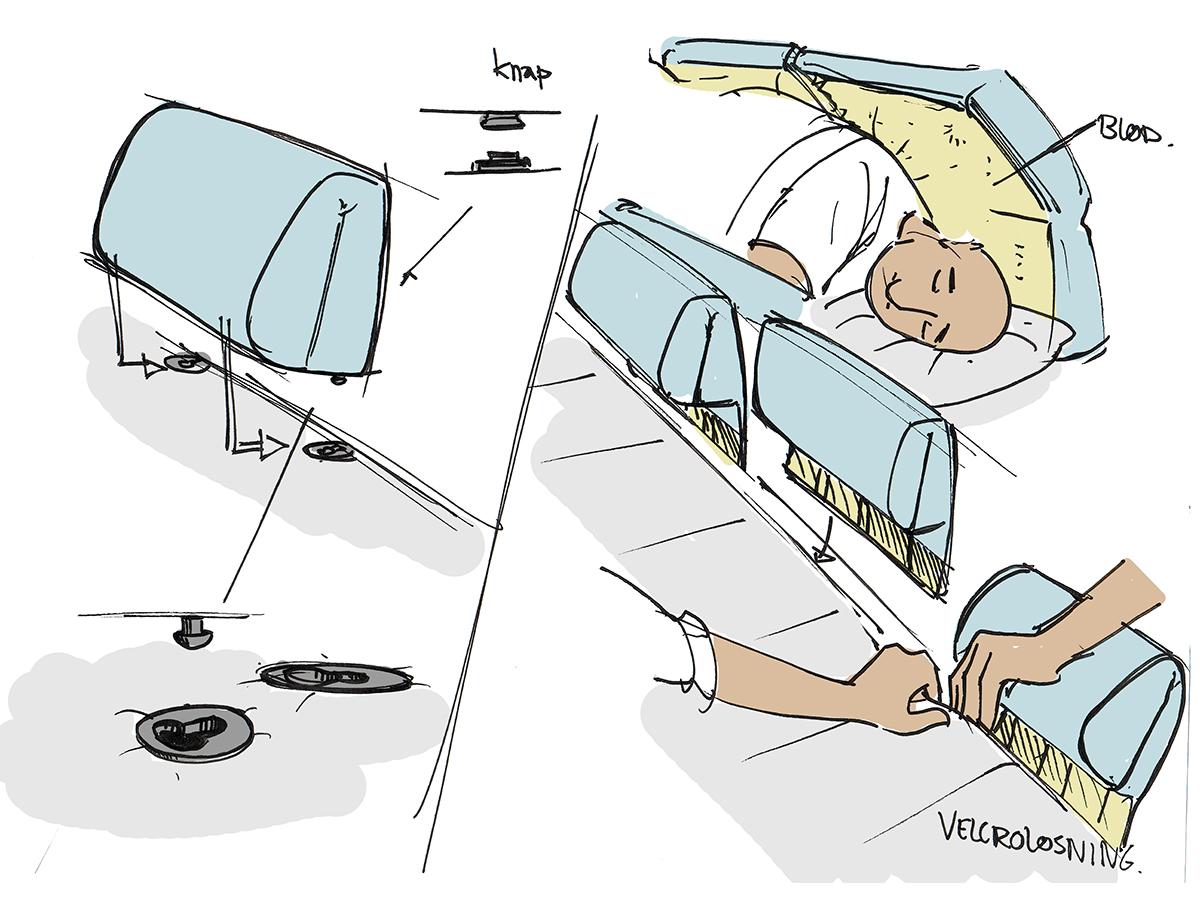 SDSI den Psykiatriske senge