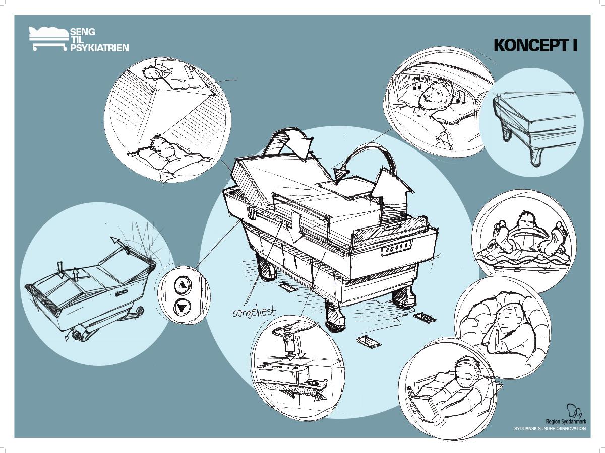 Ny seng til Psykiatriske patienter