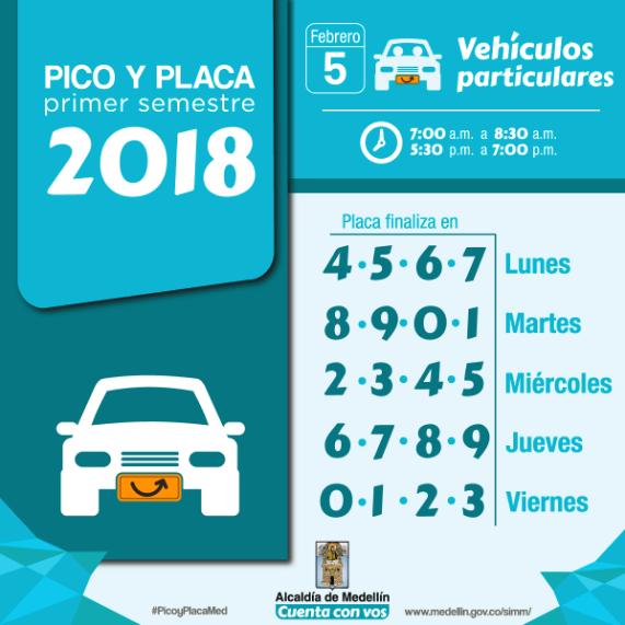 pico y placa 2018 medellin, carros, particulares