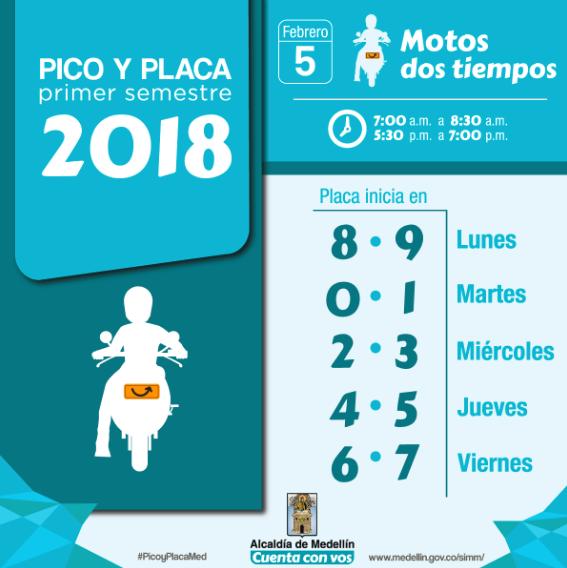 pico y placa 2018 medellin, motos, particulares