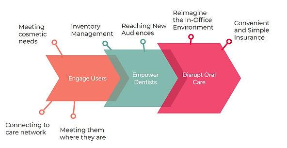 strategic approach.JPG