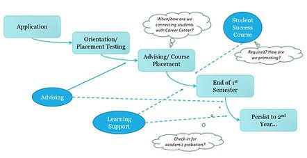 Process Mapping.JPG